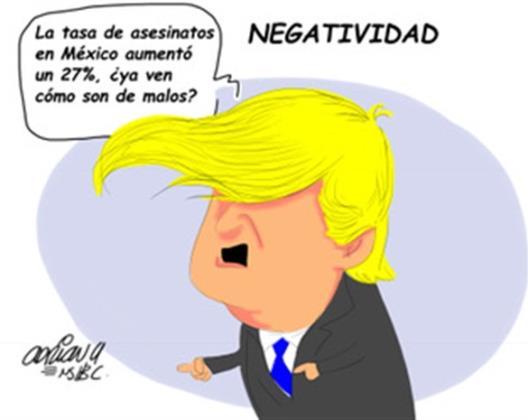 Negatividad