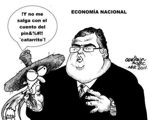 Economía nacional...
