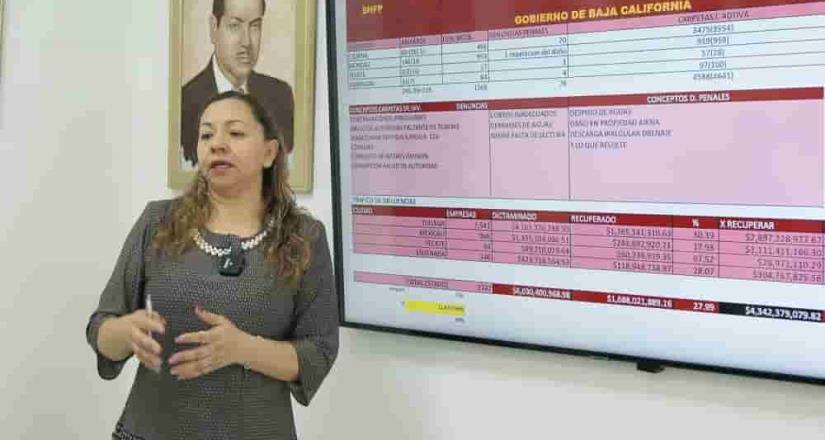 Secretaría de Honestidad de BC continuará con revisiones a empresas Aguachicoleras